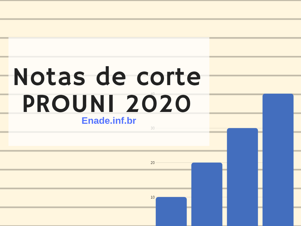 Nota de Corte PROUNI 2020